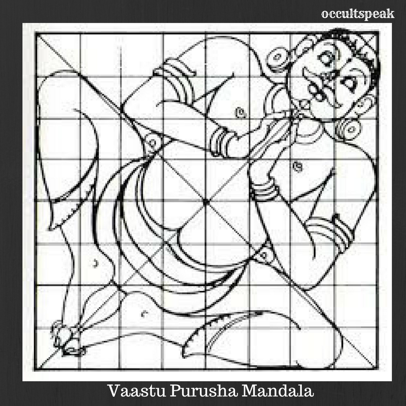 7 Myths You Most Likely Didn't Know About Vastu tips