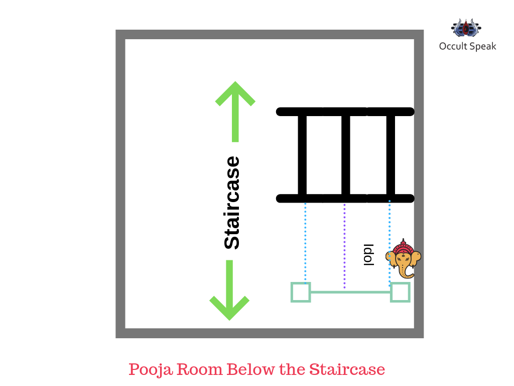 What is the ideal Vastu for Pooja Room?