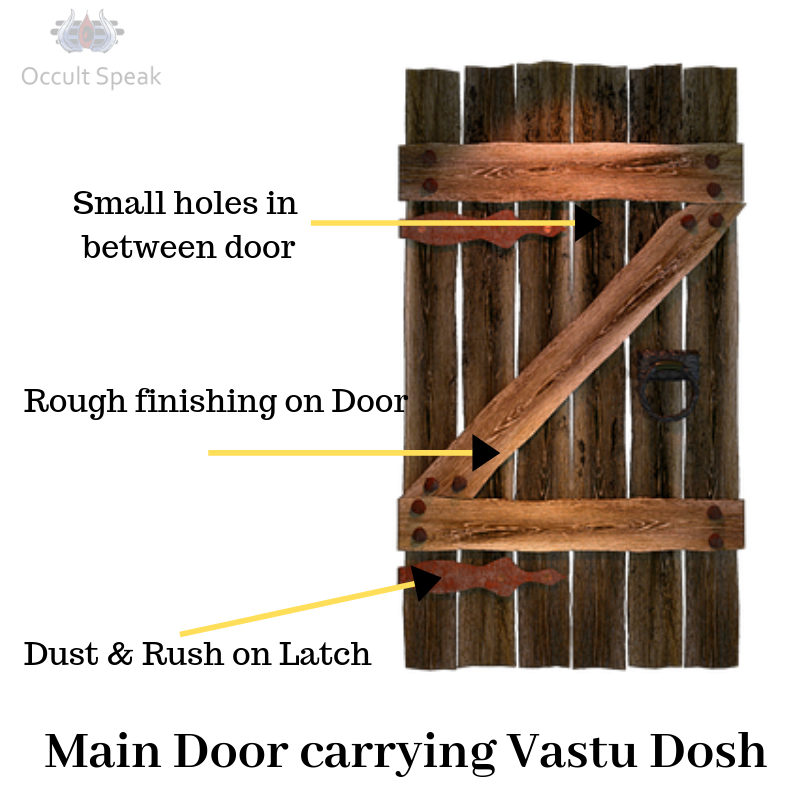 5 Awesome Tips About Threshold & Main Door In Vastu Shastra
