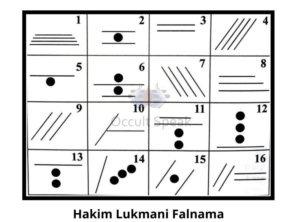 Hakim Lukmani Falnama