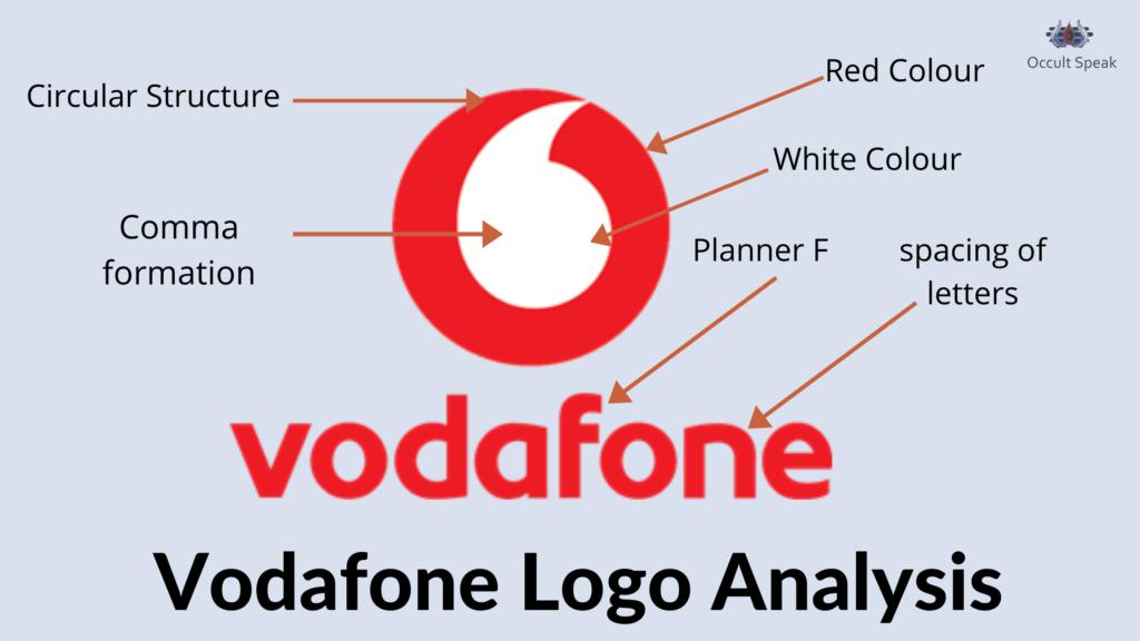 Vodafone Idea Logo Analysis